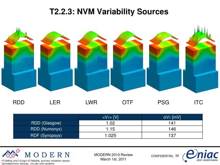 T2.2.3: NVM Variability Sources