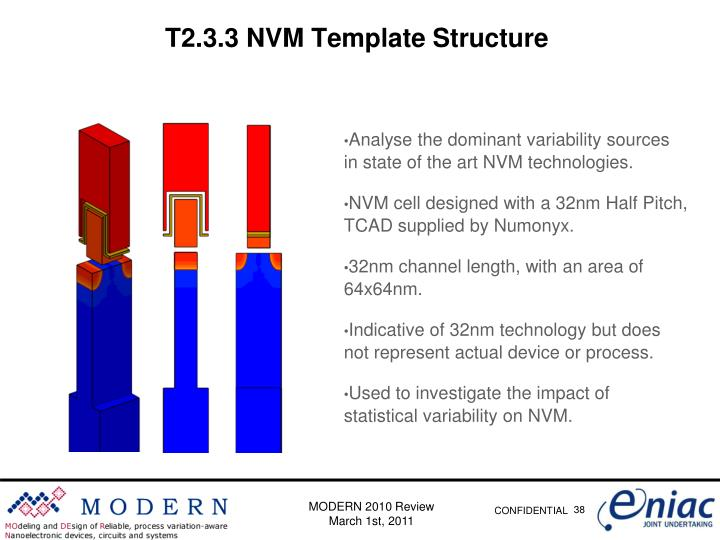 T2.3.3 NVM Template Structure