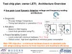 test chip plan owner leti architecture overview