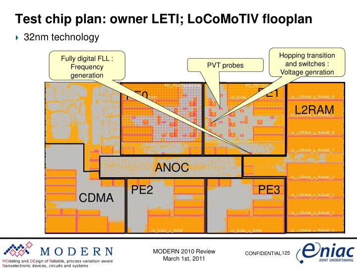 Test chip plan: owner LETI;