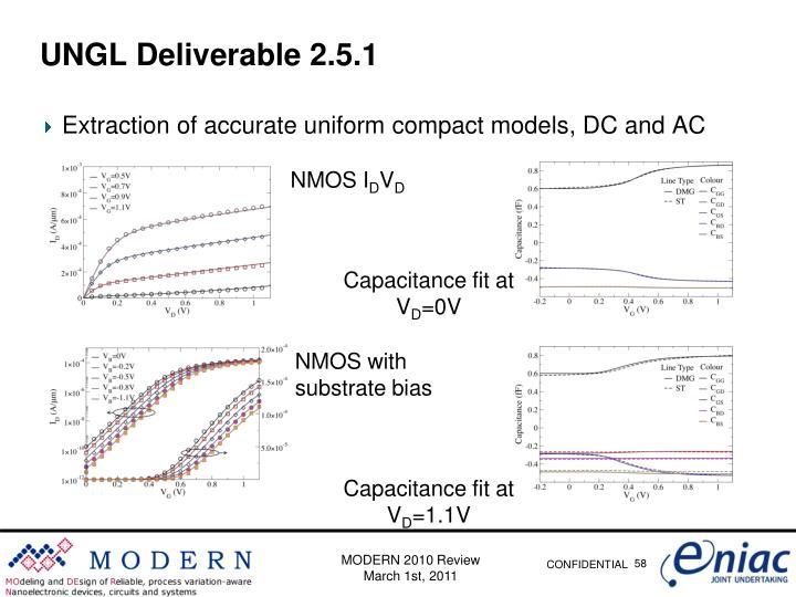 UNGL Deliverable 2.5.1