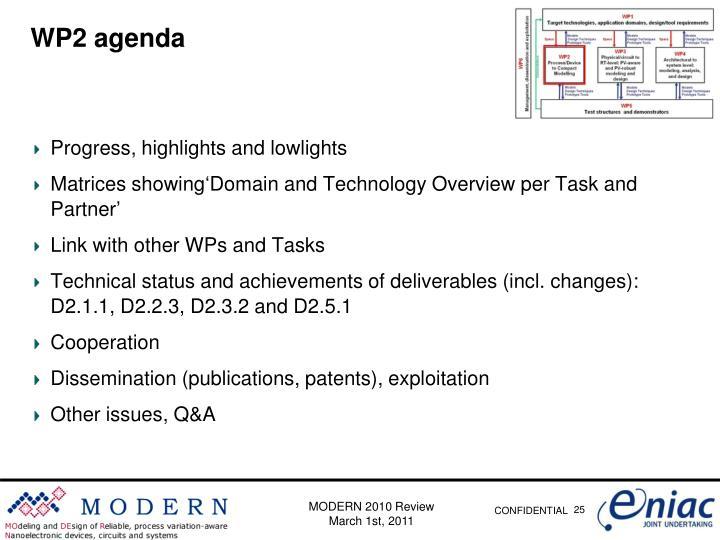 WP2 agenda