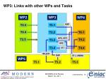 wp3 links with other wps and tasks