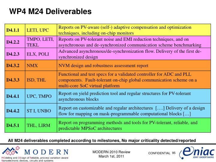 WP4 M24 Deliverables