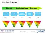 wp4 task structure