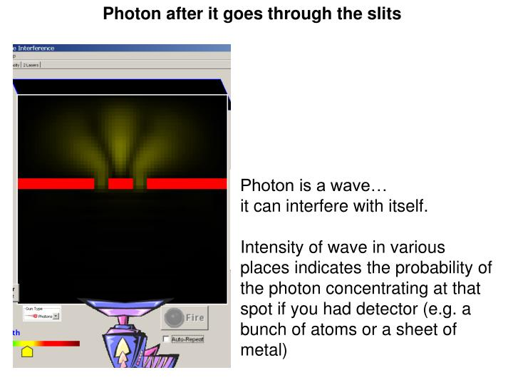 Photon after it goes through the slits