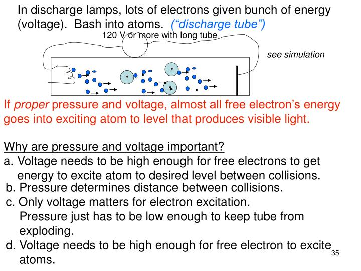In discharge lamps, lots of electrons given bunch of energy