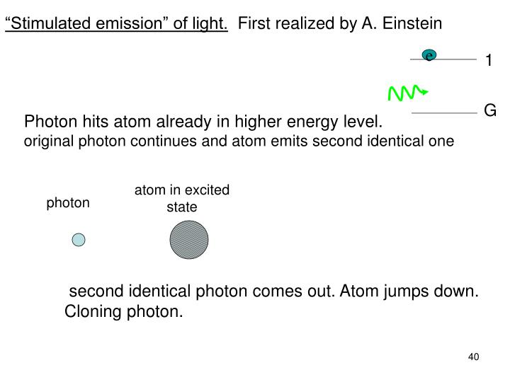 """Stimulated emission"" of light."