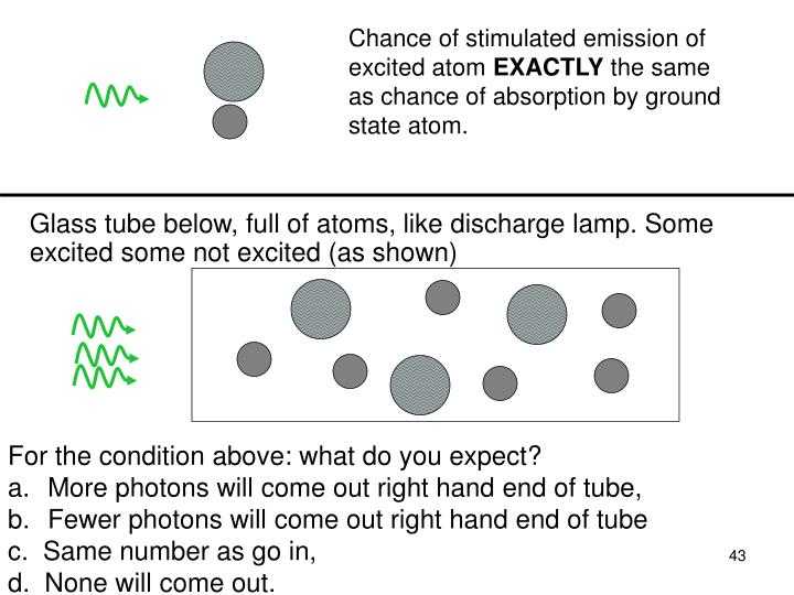Chance of stimulated emission of excited atom