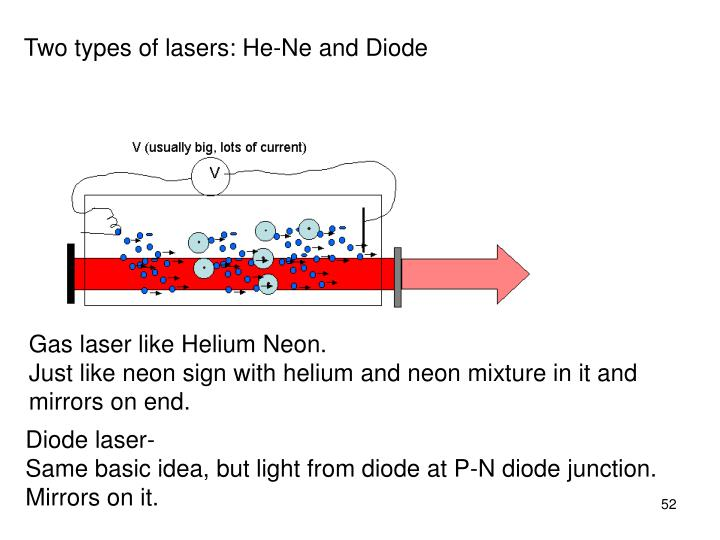 Two types of lasers: He-Ne and Diode