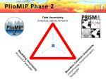 pliocene uncertainty