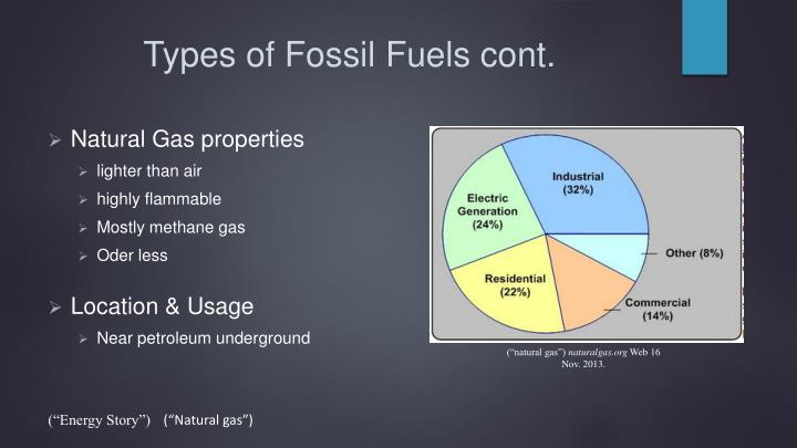 Types of Fossil Fuels cont.