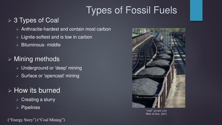 Types of Fossil Fuels