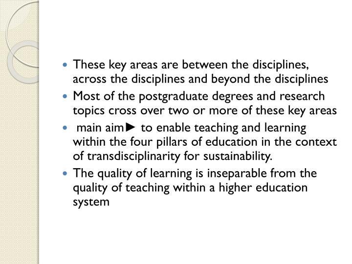 These key areas are between the disciplines, across the disciplines and beyond the disciplines