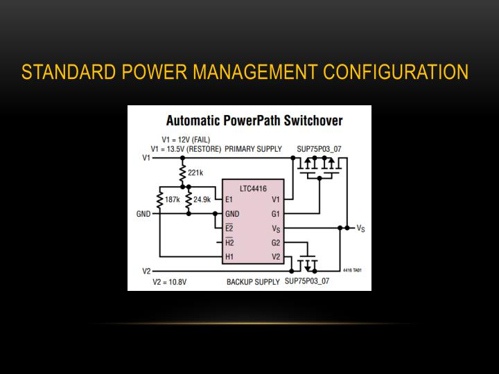 Standard Power management configuration