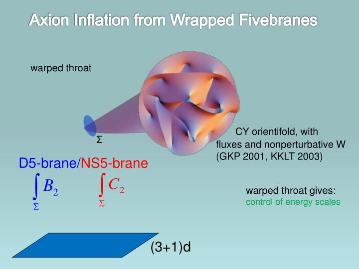 Axion Inflation from Wrapped Fivebranes
