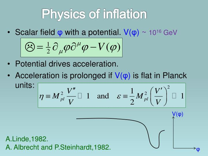 Physics of inflation