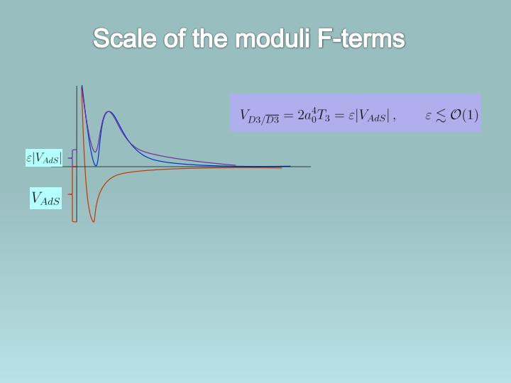 Scale of the moduli F-terms
