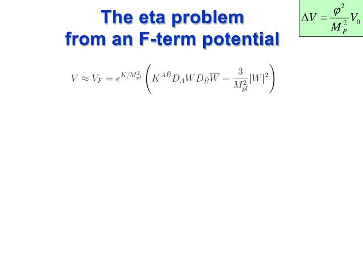 The eta problem