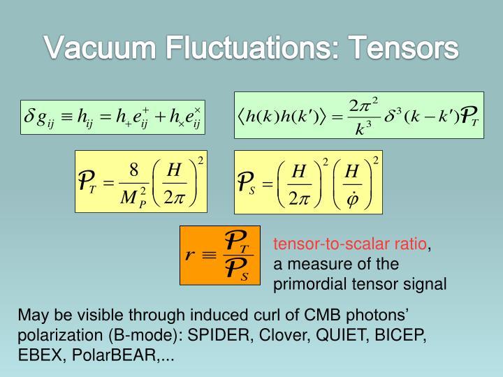 Vacuum Fluctuations: Tensors