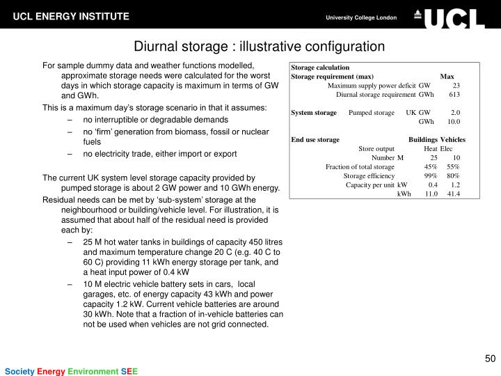 Diurnal storage : illustrative configuration