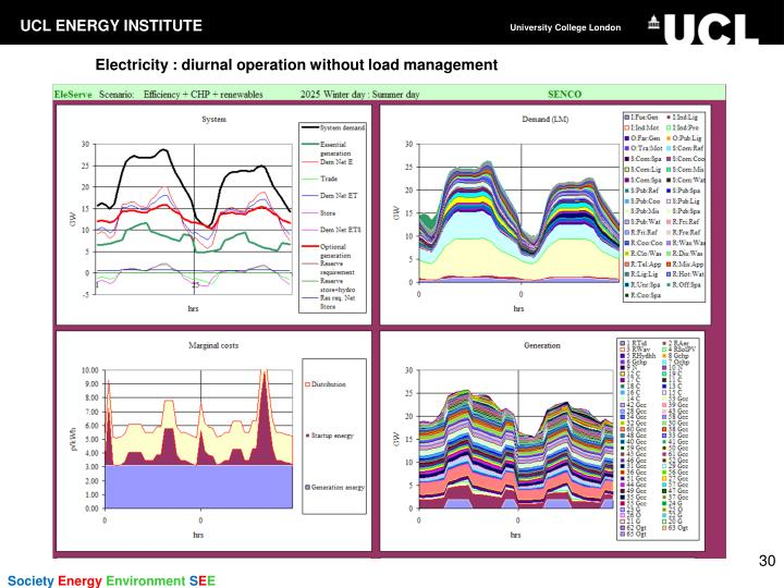 Electricity : diurnal operation without load management