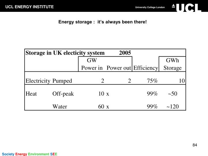 Energy storage :  it's always been there!