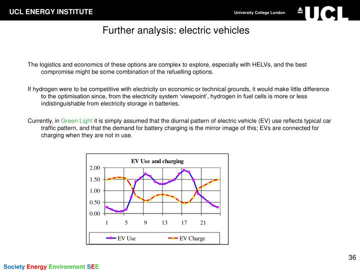 Further analysis: electric vehicles