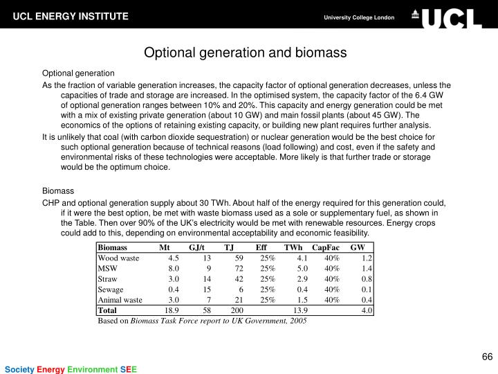 Optional generation and biomass