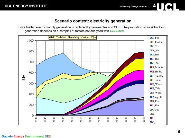 Scenario context: electricity generation