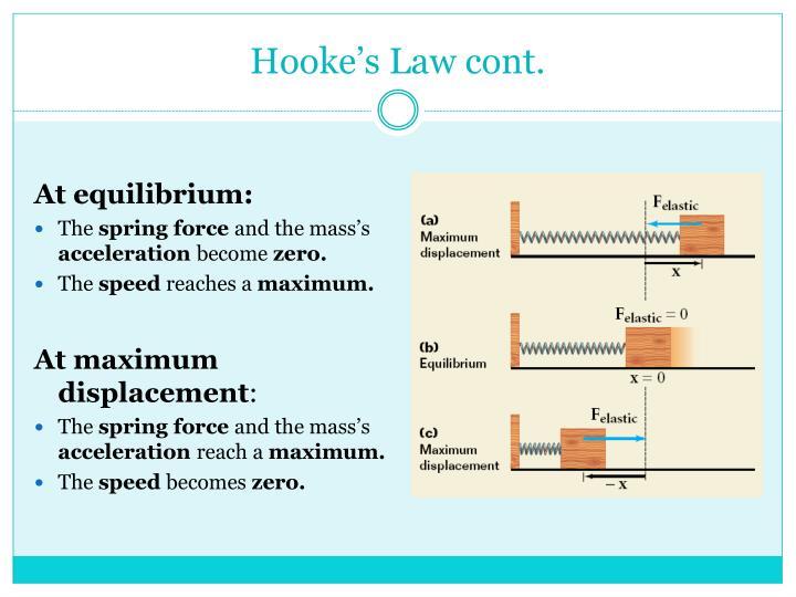 Hooke's Law cont.