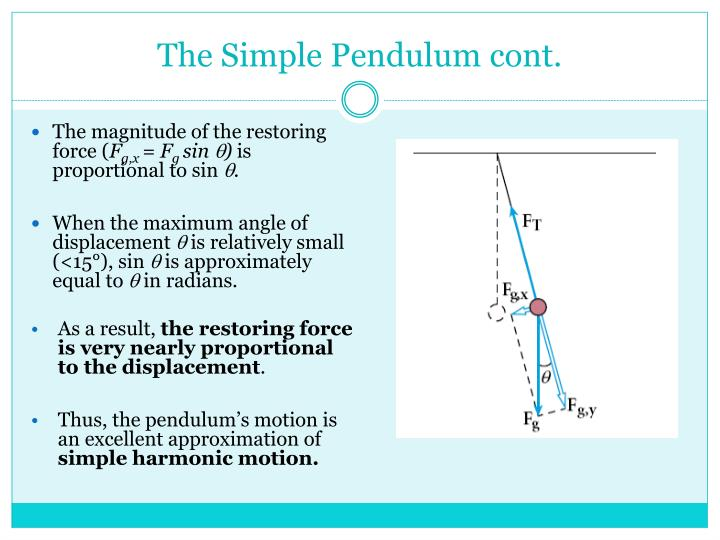 The Simple Pendulum cont.