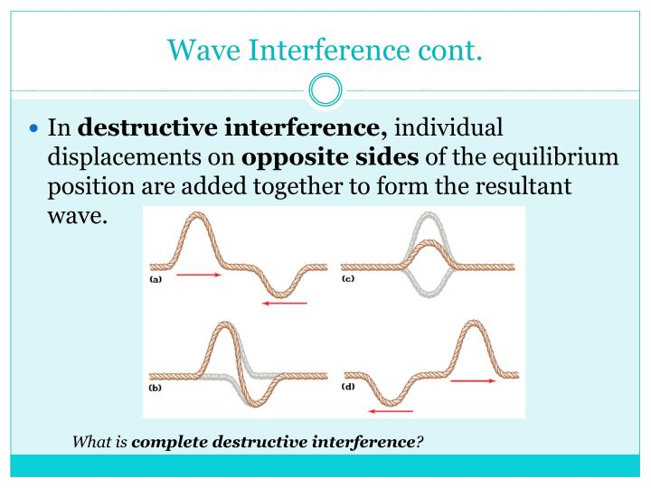 Wave Interference cont.
