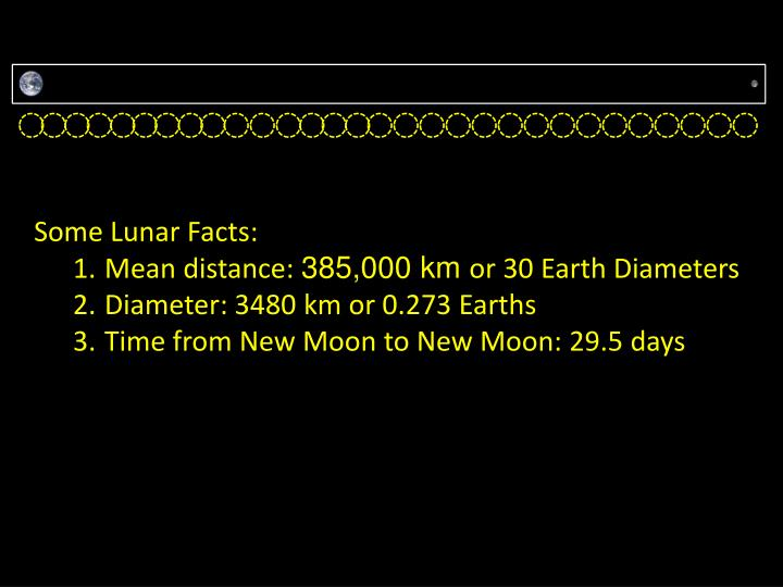 Some Lunar Facts: