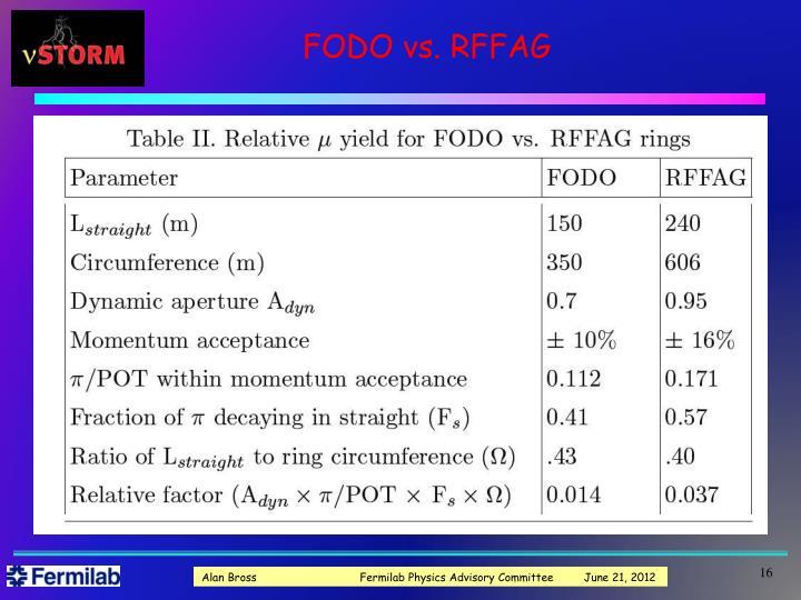 FODO vs. RFFAG