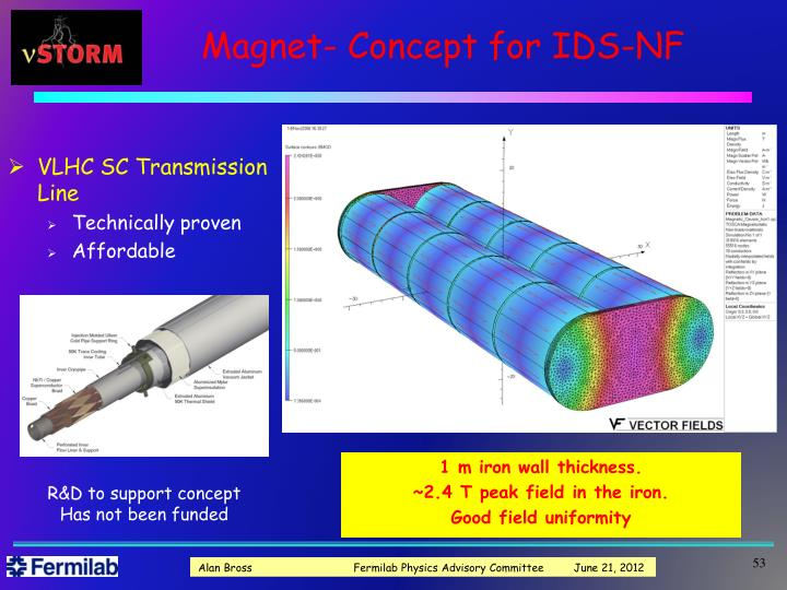 Magnet- Concept for IDS-NF