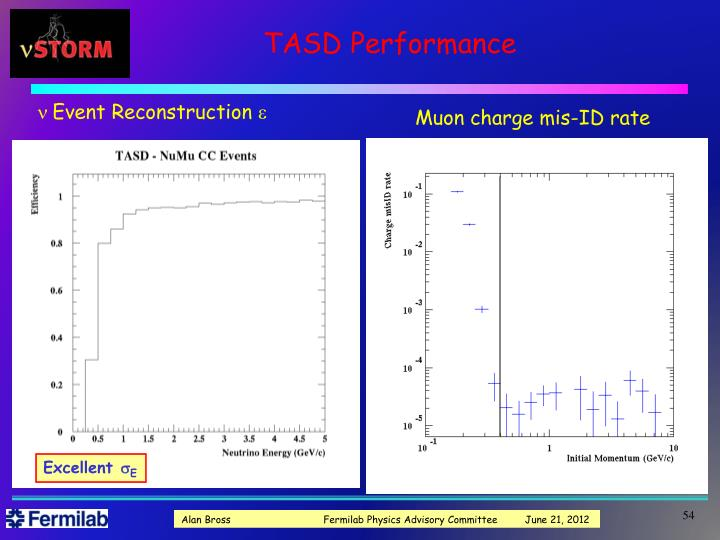 TASD Performance