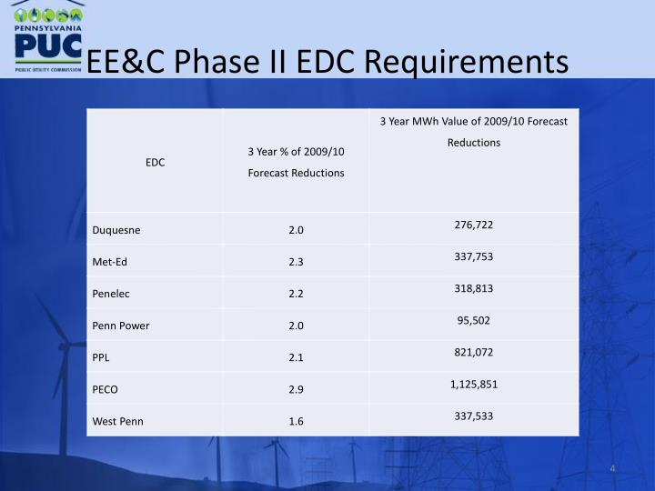 EE&C Phase II EDC Requirements