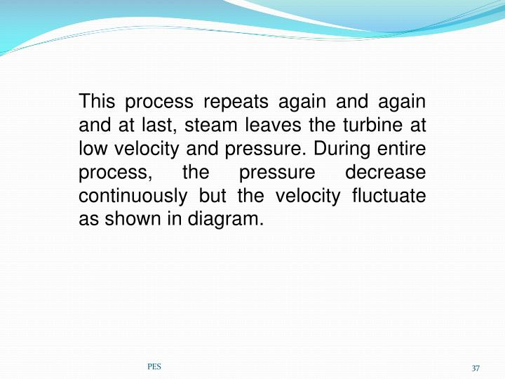 This process repeats again and again and at last, steam leaves the turbine at low velocity and pressure. During entire process, the pressure decrease continuously but the velocity fluctuate as shown in diagram.