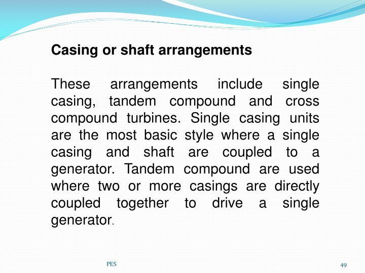 Casing or shaft
