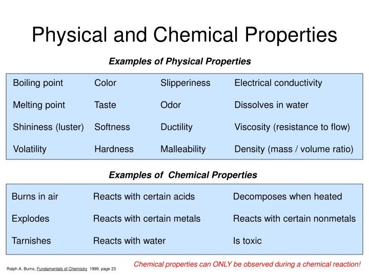 PPT - Unit 2: Matter and Energy PowerPoint Presentation ... What Are Some Examples Of Physical Properties