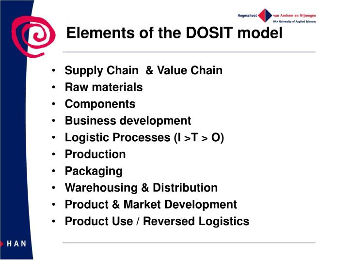Elements of the DOSIT model