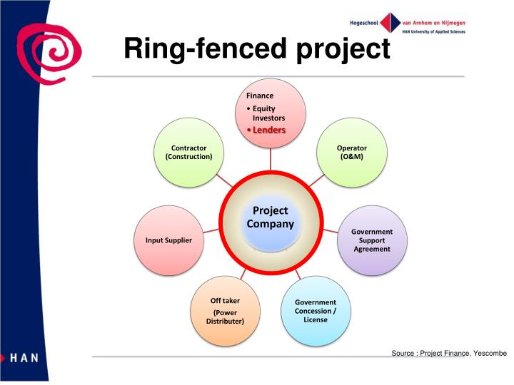 Ring-fenced project