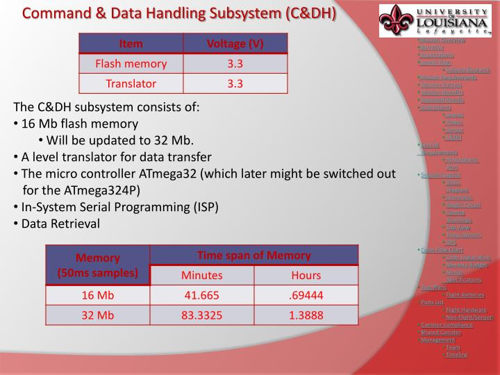 Command & Data Handling Subsystem (C&DH)