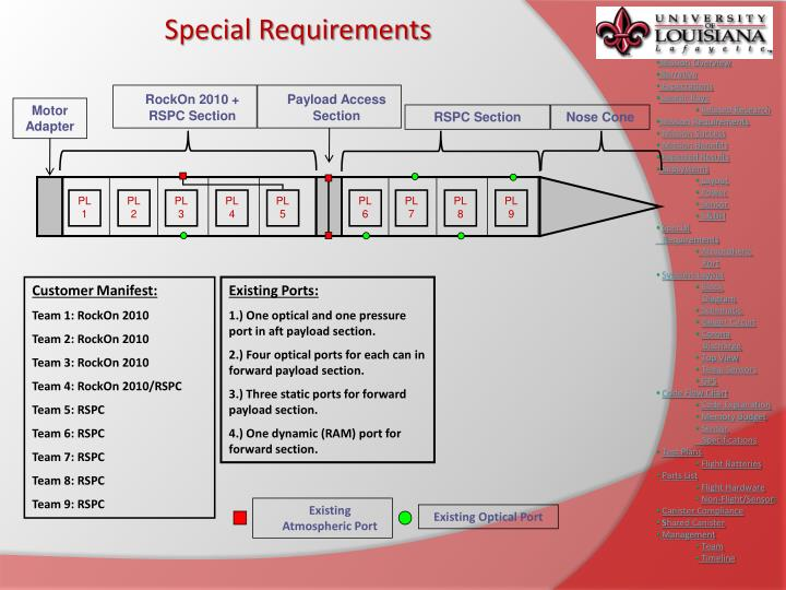 Special Requirements