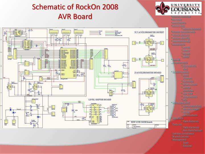 Schematic of RockOn 2008 AVR Board