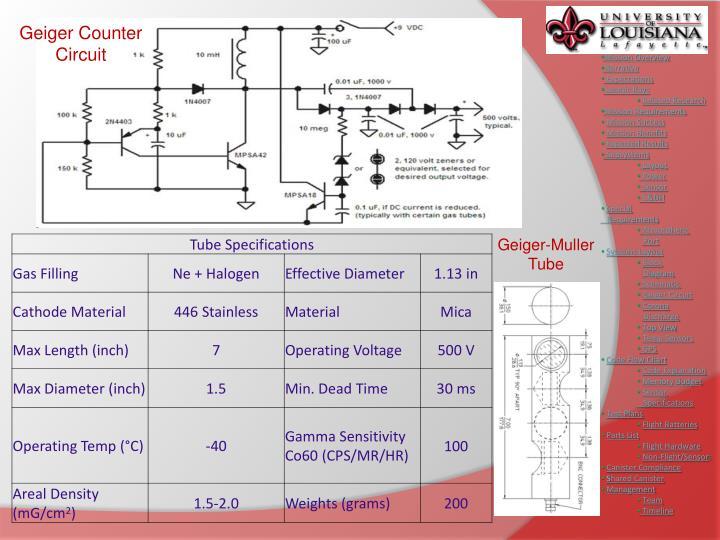 Geiger Counter Circuit