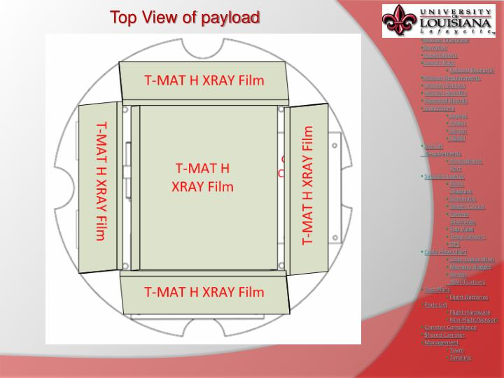 Top View of payload