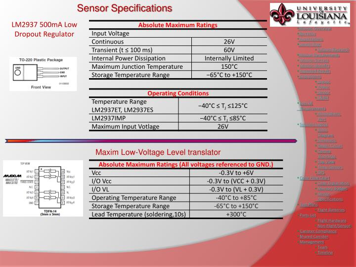 Sensor Specifications