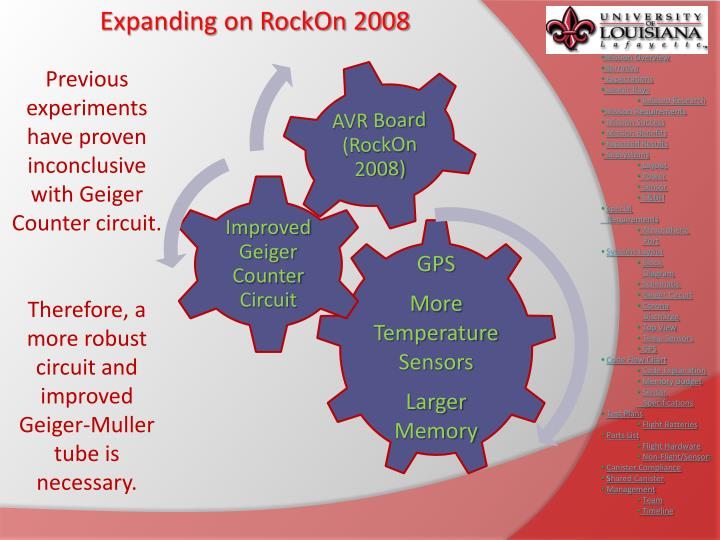 Expanding on RockOn 2008
